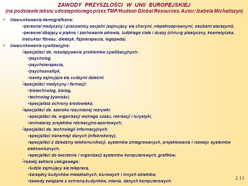 2.13 Uwarunkowania demograficzne: personel medyczny i pracownicy socjalni (zajmujący się chorymi, niepełnosprawnymi, osobami starszymi), personel dbający o piękno i zachowanie zdrowia, ludzkiego ciała i duszy (chirurg plastyczny, kosmetyczka, instruktor fitnesu, dietetyk, fizjoterapeuta, logopeda).