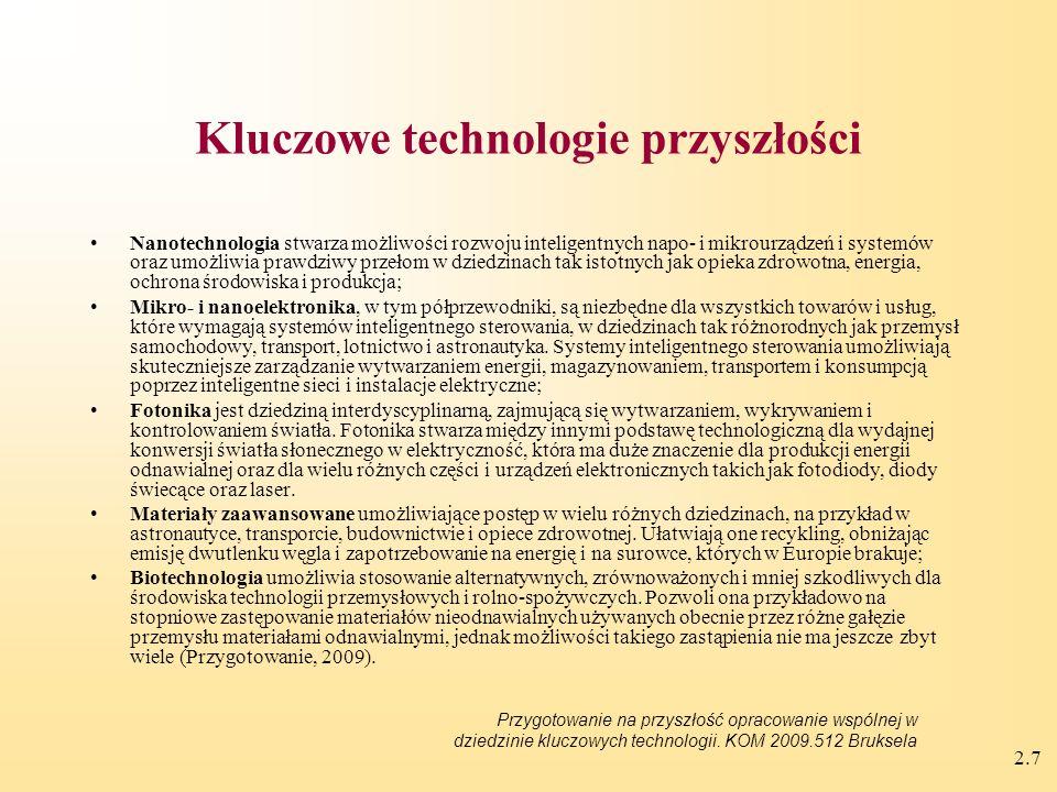 2.7 Kluczowe technologie przyszłości Nanotechnologia stwarza możliwości rozwoju inteligentnych napo- i mikrourządzeń i systemów oraz umożliwia prawdziwy przełom w dziedzinach tak istotnych jak opieka zdrowotna, energia, ochrona środowiska i produkcja; Mikro- i nanoelektronika, w tym półprzewodniki, są niezbędne dla wszystkich towarów i usług, które wymagają systemów inteligentnego sterowania, w dziedzinach tak różnorodnych jak przemysł samochodowy, transport, lotnictwo i astronautyka.
