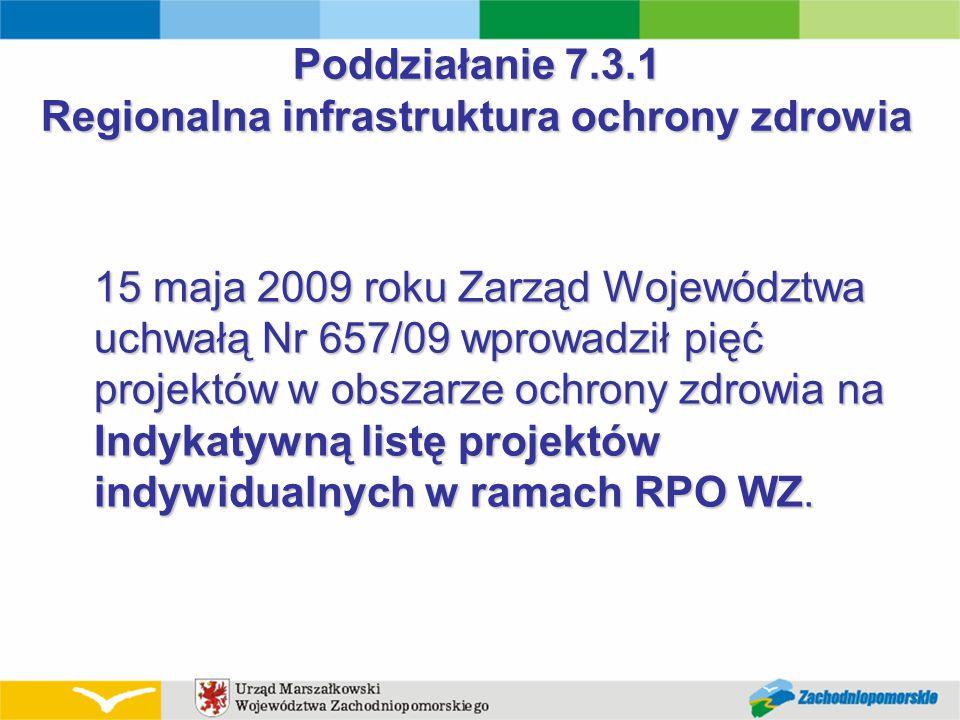 Poddziałanie 7.3.1 Regionalna infrastruktura ochrony zdrowia 15 maja 2009 roku Zarząd Województwa uchwałą Nr 657/09 wprowadził pięć projektów w obszar