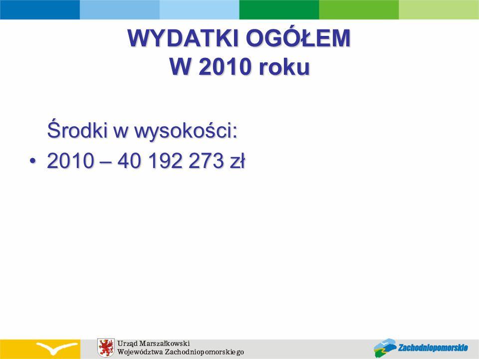 WYDATKI OGÓŁEM W 2010 roku Środki w wysokości: 2010 – 40 192 273 zł2010 – 40 192 273 zł