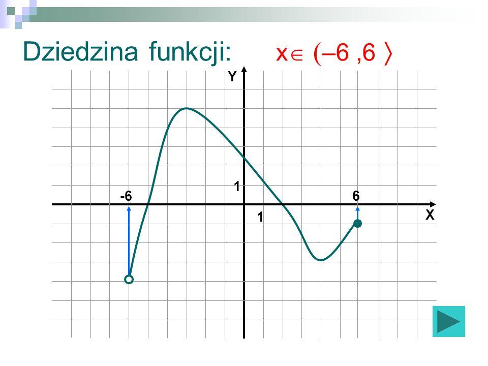 Dziedzina funkcji: 1 1 X Y -6 6 x   –6,6 