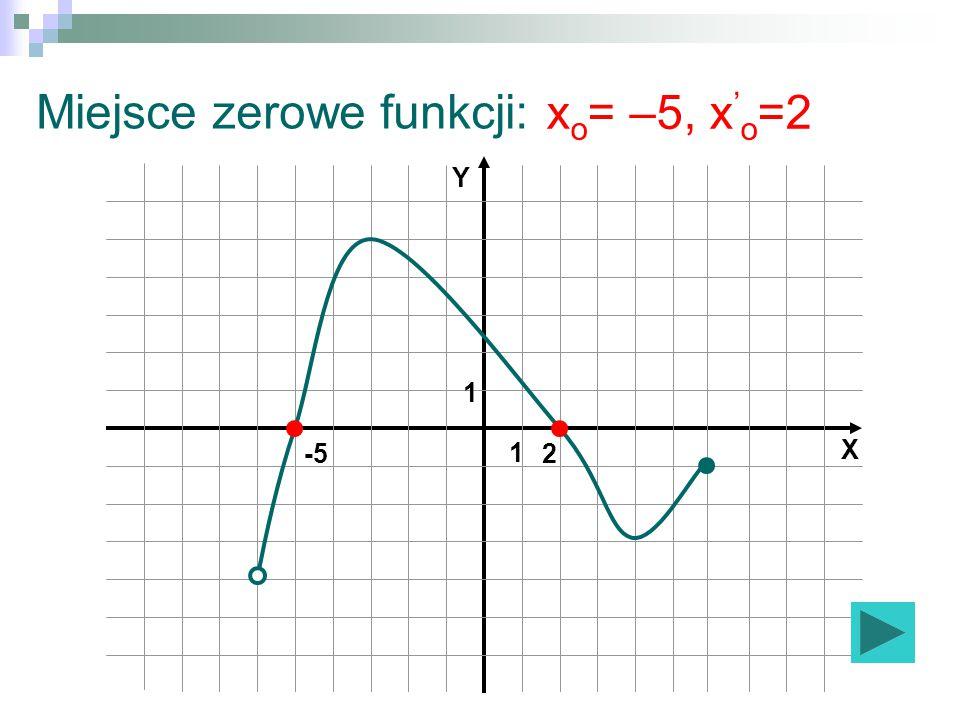 1 1 X Y -5 2 Miejsce zerowe funkcji: x o = –5, x ' o =2