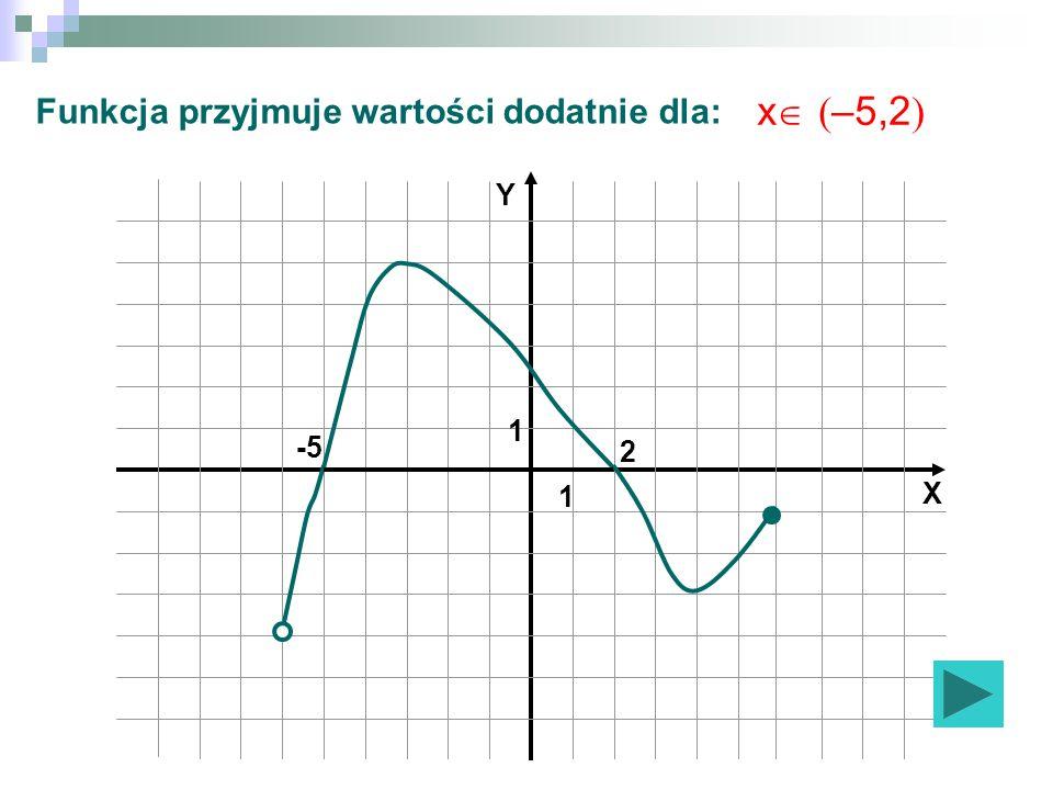 X Y 1 1 -5 2 Funkcja przyjmuje wartości dodatnie dla: x   –5,2 