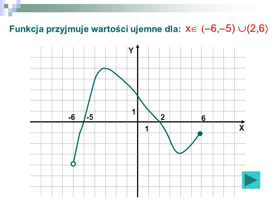 X Y 1 1 Funkcja przyjmuje wartości ujemne dla: x   –6,–5)  (2,6  -6 -5 2 6