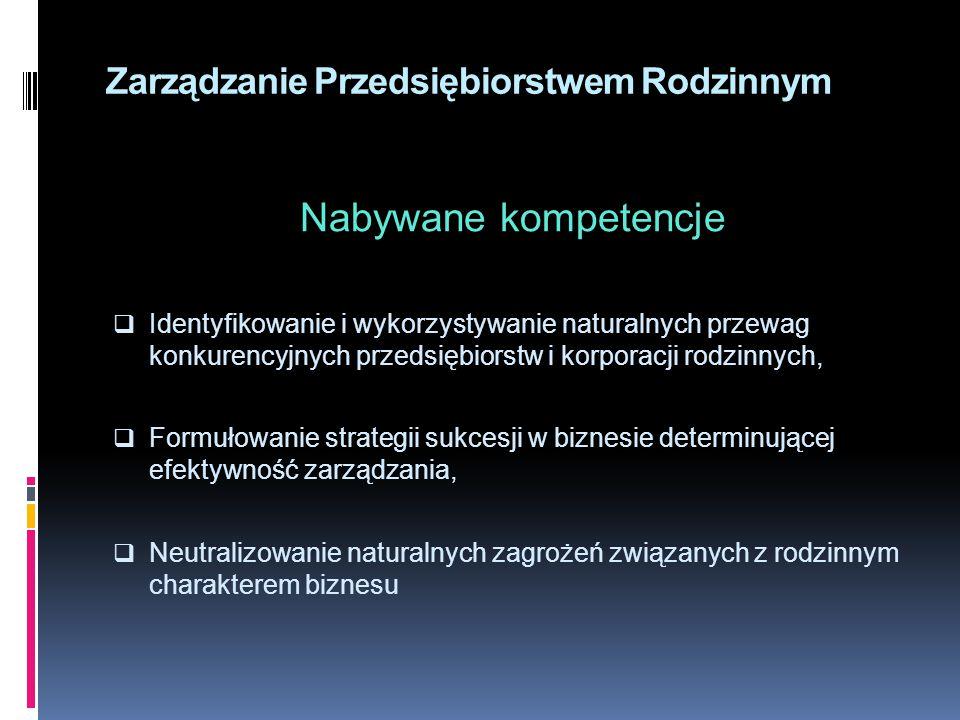 Zarządzanie Przedsiębiorstwem Rodzinnym Nabywane kompetencje  Identyfikowanie i wykorzystywanie naturalnych przewag konkurencyjnych przedsiębiorstw i korporacji rodzinnych,  Formułowanie strategii sukcesji w biznesie determinującej efektywność zarządzania,  Neutralizowanie naturalnych zagrożeń związanych z rodzinnym charakterem biznesu