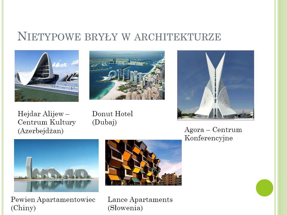 N IETYPOWE BRYŁY W ARCHITEKTURZE Agora – Centrum Konferencyjne Hejdar Alijew – Centrum Kultury (Azerbejdżan) Donut Hotel (Dubaj) Pewien Apartamentowie