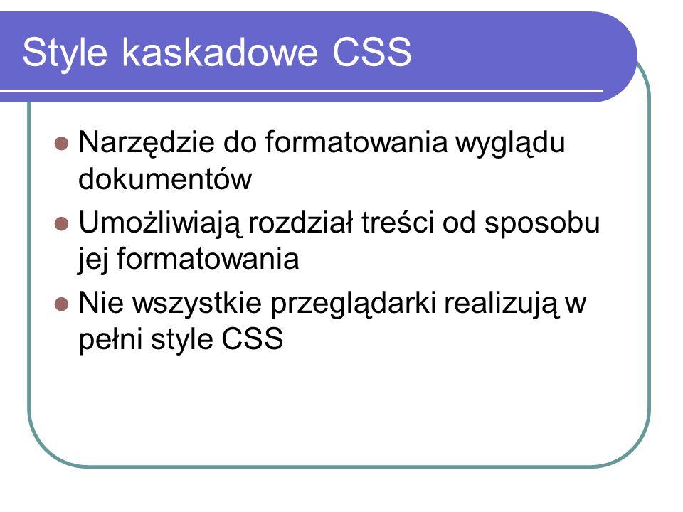 Miejsca definiowania styli Odrębny plik.css zawierający wzorzec stylu Importowanie stylów z innych stron przez polecenie @import.