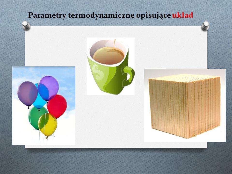 Parametry termodynamiczne opisujące układ