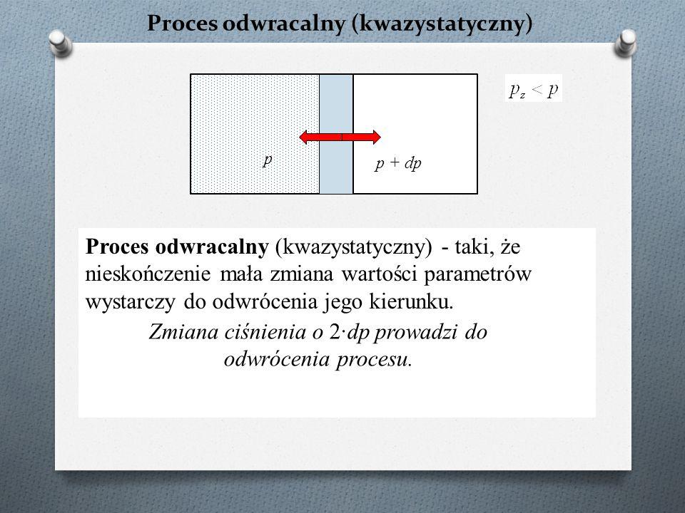 Proces odwracalny (kwazystatyczny) p pzpz Proces odwracalny (kwazystatyczny) - taki, że nieskończenie mała zmiana wartości parametrów wystarczy do odwrócenia jego kierunku.