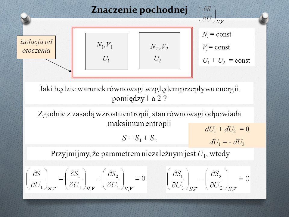 Znaczenie pochodnej N 1,V 1 N 2,V 2 N i = const V i = const U 1 + U 2 = const Jaki będzie warunek równowagi względem przepływu energii pomiędzy 1 a 2