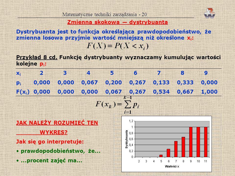 Matematyczne techniki zarządzania - 19 Aby zbudować rozkład prawdopodobieństwa należy zidentyfikować poszczególne wartości x i zmiennej i policzyć ile