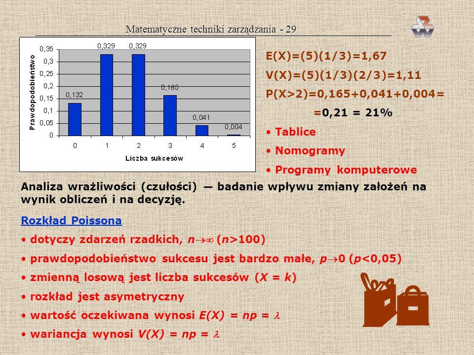 Matematyczne techniki zarządzania - 28 Przykład 4 cd. Możemy obliczyć prawdopodobieństwa dla wszystkich możliwych liczb wyrzuconych orłów (x i = 0, 1,