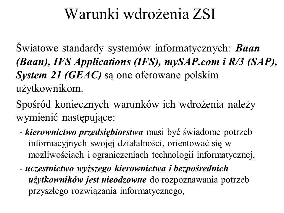 Warunki wdrożenia ZSI Światowe standardy systemów informatycznych: Baan (Baan), IFS Applications (IFS), mySAP.com i R/3 (SAP), System 21 (GEAC) są one