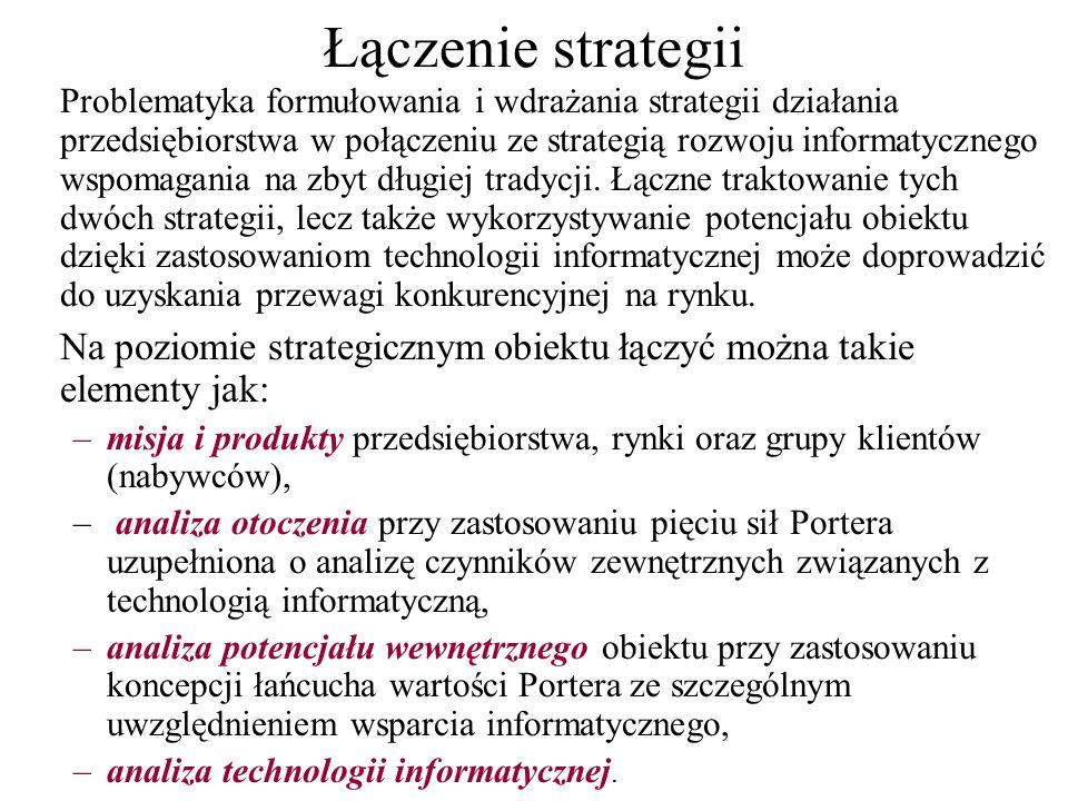 Łączenie strategii Problematyka formułowania i wdrażania strategii działania przedsiębiorstwa w połączeniu ze strategią rozwoju informatycznego wspoma