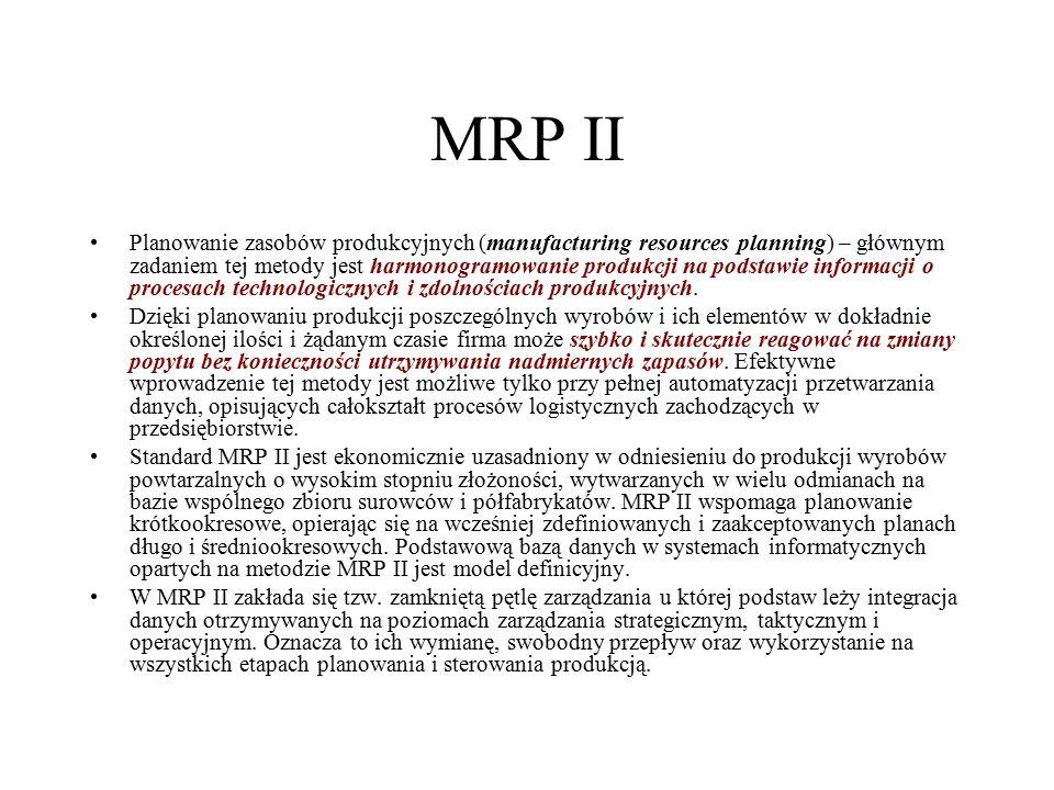 MRP II Planowanie zasobów produkcyjnych (manufacturing resources planning) – głównym zadaniem tej metody jest harmonogramowanie produkcji na podstawie