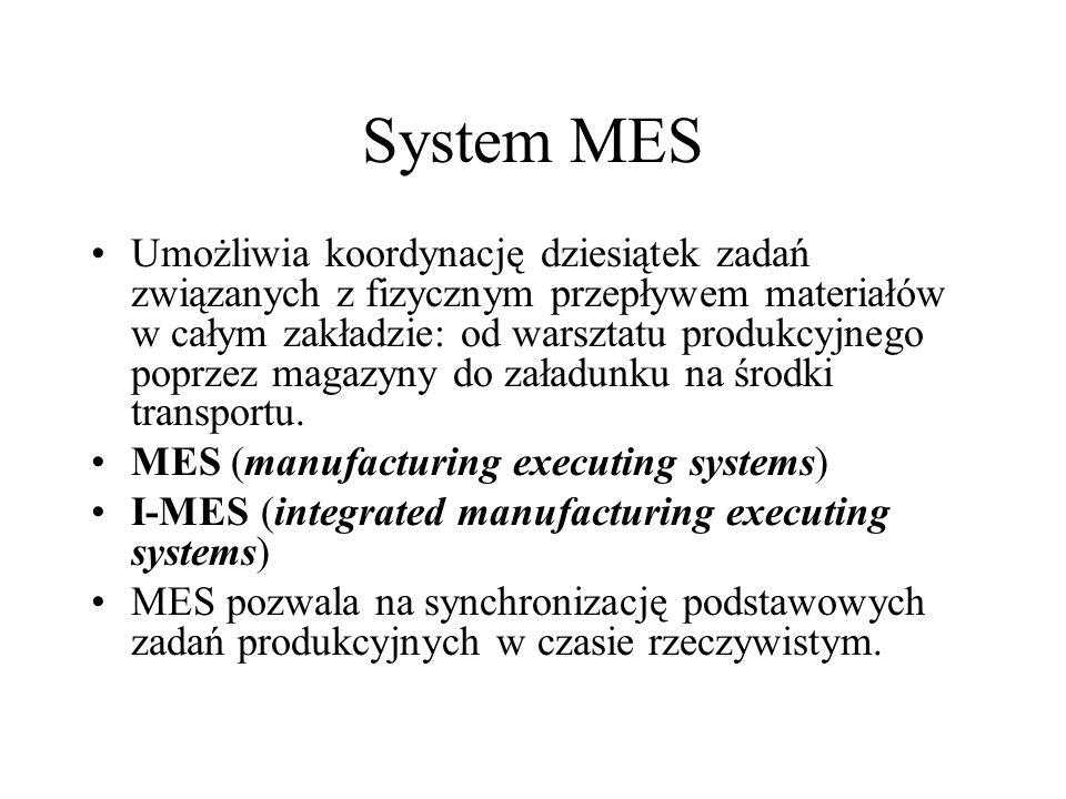 System MES Umożliwia koordynację dziesiątek zadań związanych z fizycznym przepływem materiałów w całym zakładzie: od warsztatu produkcyjnego poprzez m