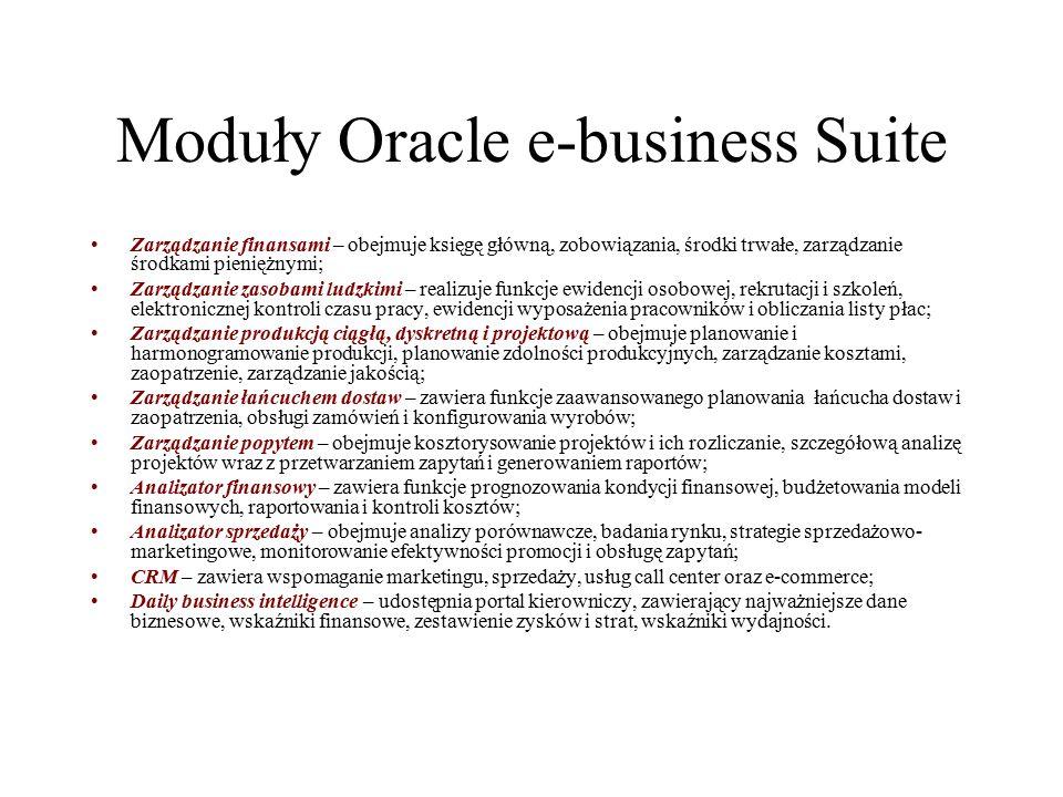 Moduły Oracle e-business Suite Zarządzanie finansami – obejmuje księgę główną, zobowiązania, środki trwałe, zarządzanie środkami pieniężnymi; Zarządza