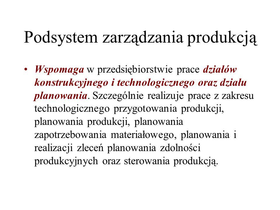 Podsystem zarządzania produkcją Wspomaga w przedsiębiorstwie prace działów konstrukcyjnego i technologicznego oraz działu planowania. Szczególnie real