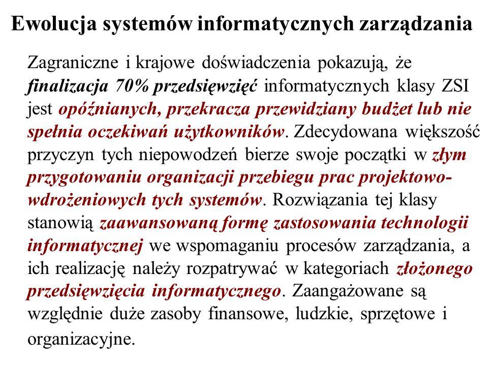 Ewolucja systemów informatycznych zarządzania Zagraniczne i krajowe doświadczenia pokazują, że finalizacja 70% przedsięwzięć informatycznych klasy ZSI