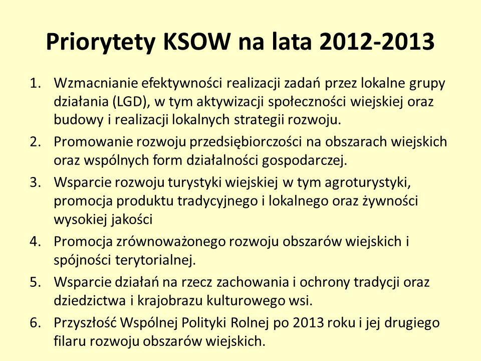 Priorytety KSOW na lata 2012-2013 1.Wzmacnianie efektywności realizacji zadań przez lokalne grupy działania (LGD), w tym aktywizacji społeczności wiejskiej oraz budowy i realizacji lokalnych strategii rozwoju.