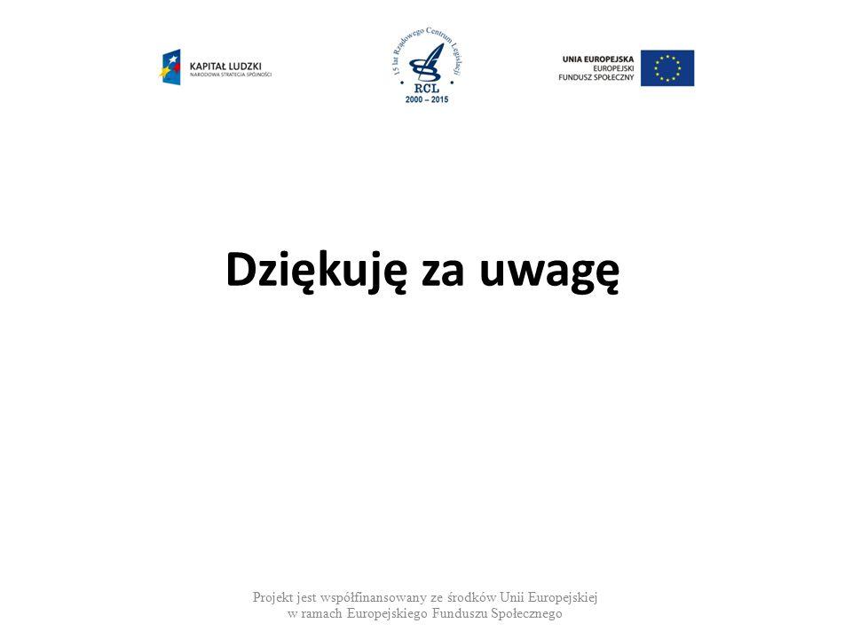 Projekt jest współfinansowany ze środków Unii Europejskiej w ramach Europejskiego Funduszu Społecznego Dziękuję za uwagę