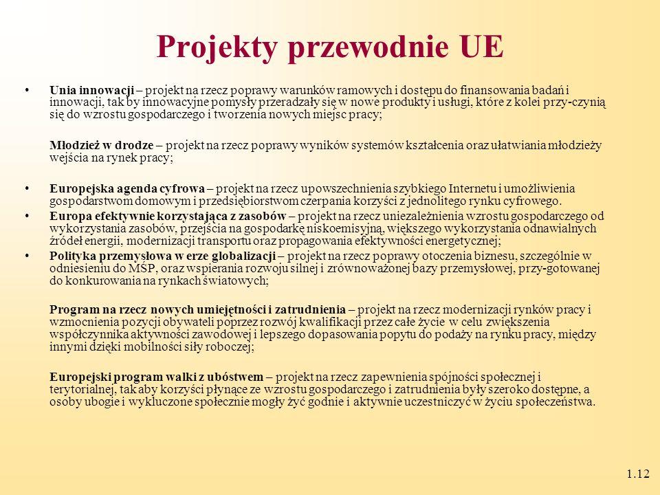 1.11 Strategia Europa 2020 U podstaw strategii Europa 2020 znajdują się trzy priorytety: –rozwój inteligentny – rozwój gospodarki opartej na wiedzy i