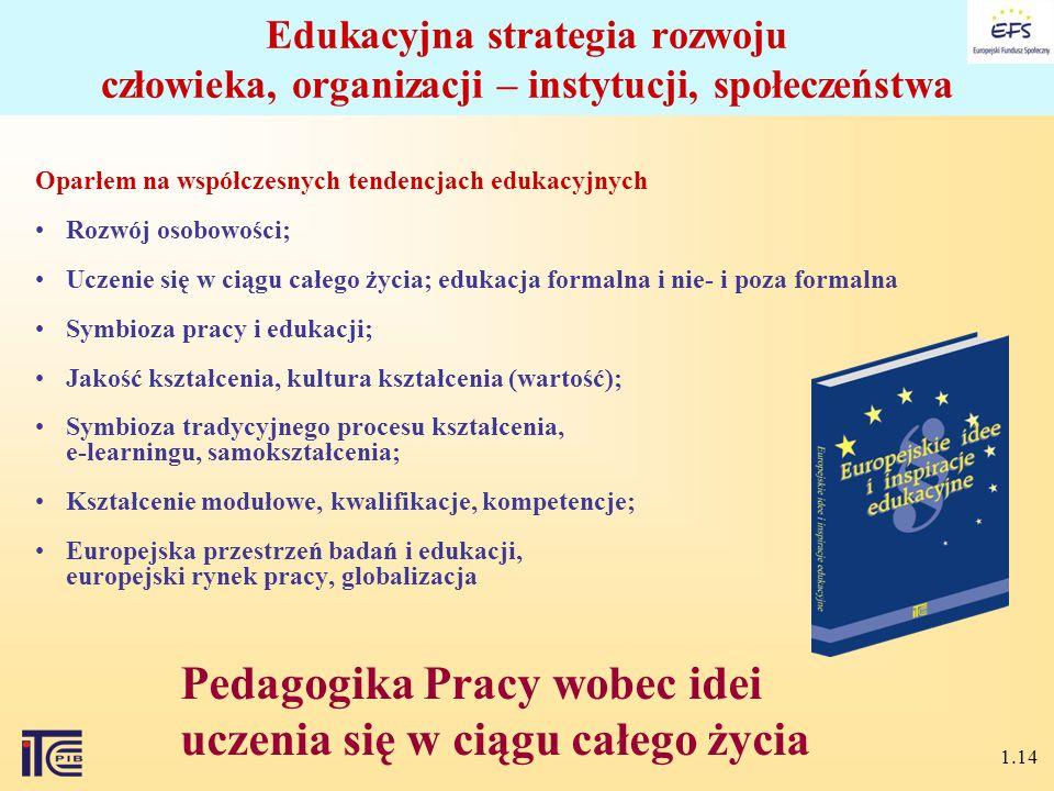 1.13 Perspektywa uczenia się przez całe życie – projekt 2011 www.men.gov.pl) Główne cele tworzenia europejskiego obszaru (Lifelong learning LLL) ułatw