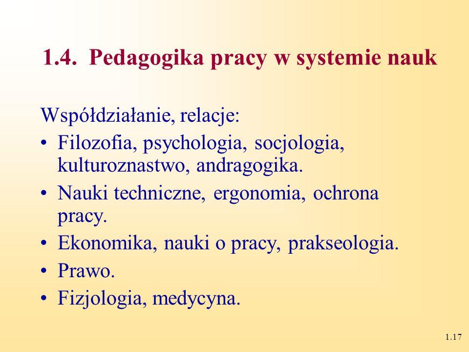 PEDAGOGIKA PRACY W POLSCE RYS HISTORYCZNY – 1972 Rada Naukowa Instytutu Kształcenia Zawodowego prof. dr hab. T. W. Nowacki prof. dr hab. Z. Wiatrowski