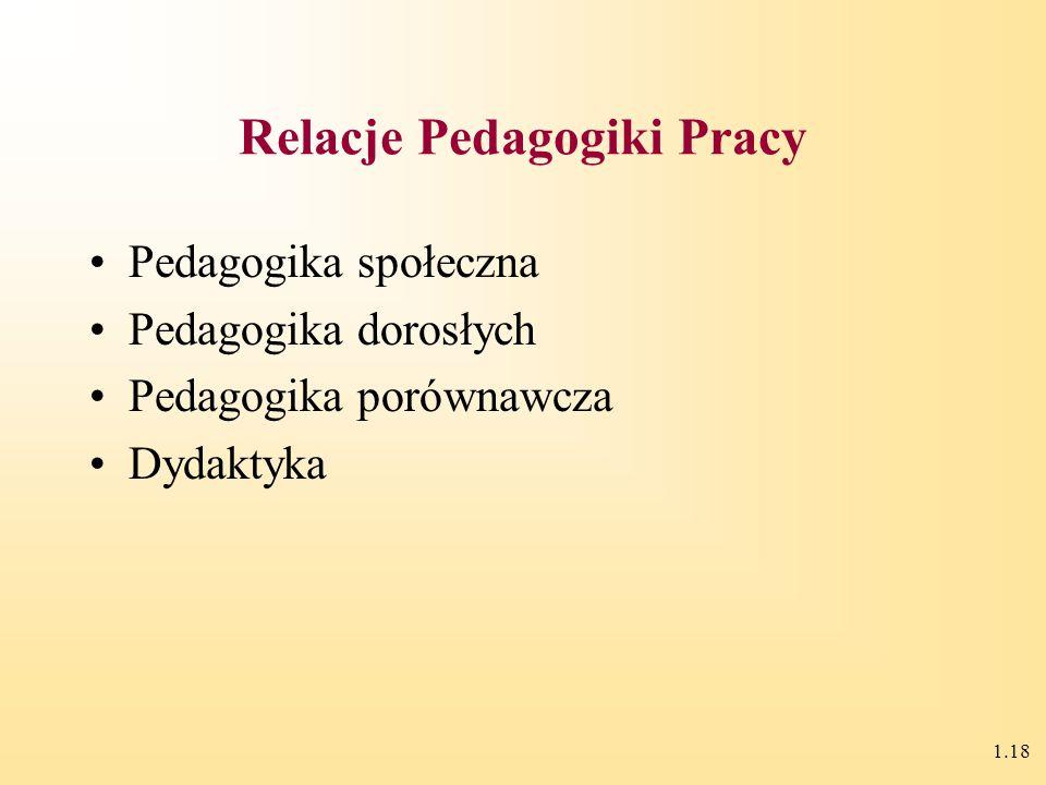 1.17 1.4.Pedagogika pracy w systemie nauk Współdziałanie, relacje: Filozofia, psychologia, socjologia, kulturoznastwo, andragogika. Nauki techniczne,