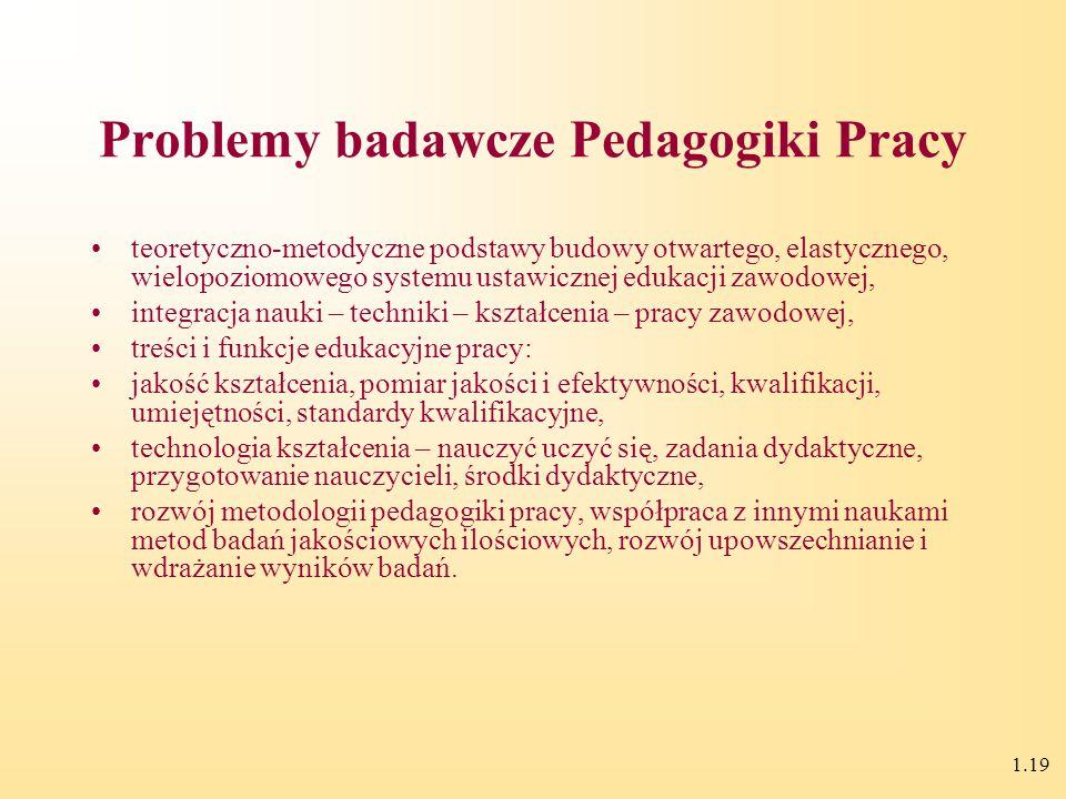 1.18 Relacje Pedagogiki Pracy Pedagogika społeczna Pedagogika dorosłych Pedagogika porównawcza Dydaktyka