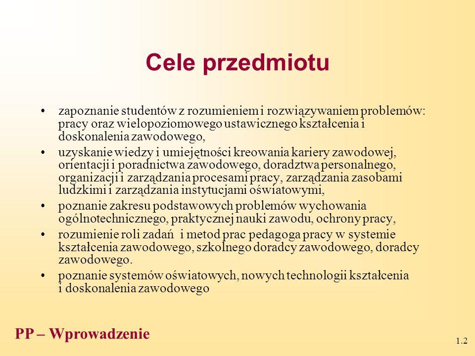 I. Wprowadzenie dla wszystkich specjalności pedagogiki pracy (a) 1.1.Wprowadzenie do pedagogiki pracy. 1.2.Współczesne tendencje edukacyjne. 1.3.Pedag