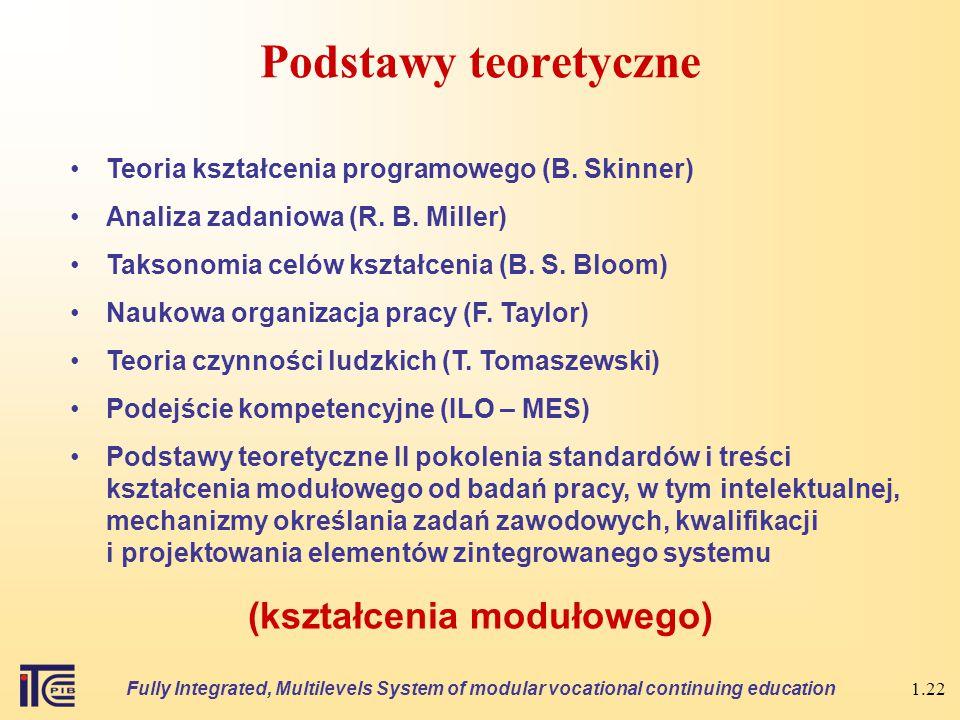 1.21 Podstawy teoretyczne Praca podstawową kategorią pedagogiki pracy Teorie rozwoju zawodowego (Hollanda, Supera)