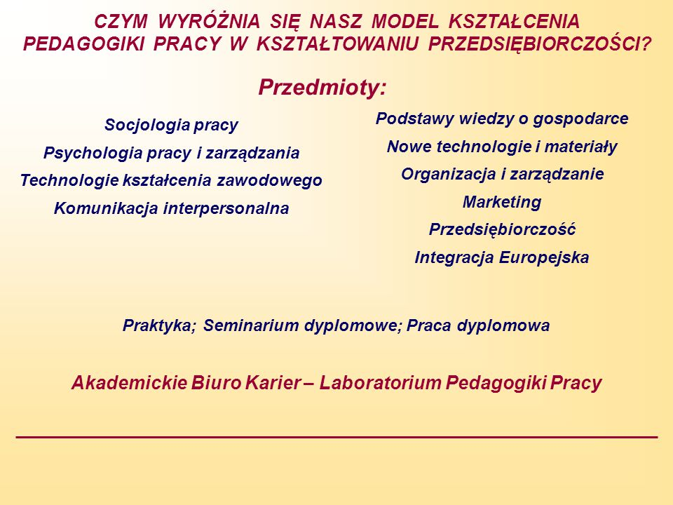 1.25 Studia licencjackie, magisterskie, podyplomowe Specjalności Pedagogiki Pracy WSP ZNP Pedagogika Pracy z zarządzaniem Pedagogika Pracy z doradztwe