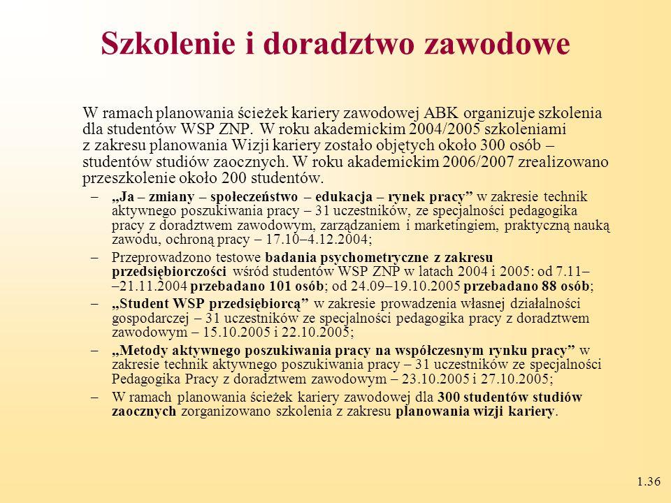 1.35 W latach 2005–2006 zebrano 172 oferty pracy czasowej i stałej, które udostępniono studentom i absolwentom na stronie internetowej, tablicach info