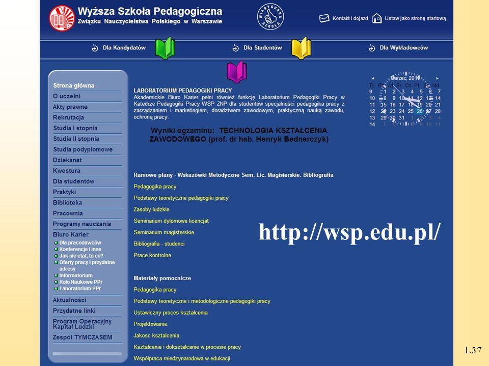 1.36 Szkolenie i doradztwo zawodowe W ramach planowania ścieżek kariery zawodowej ABK organizuje szkolenia dla studentów WSP ZNP. W roku akademickim 2