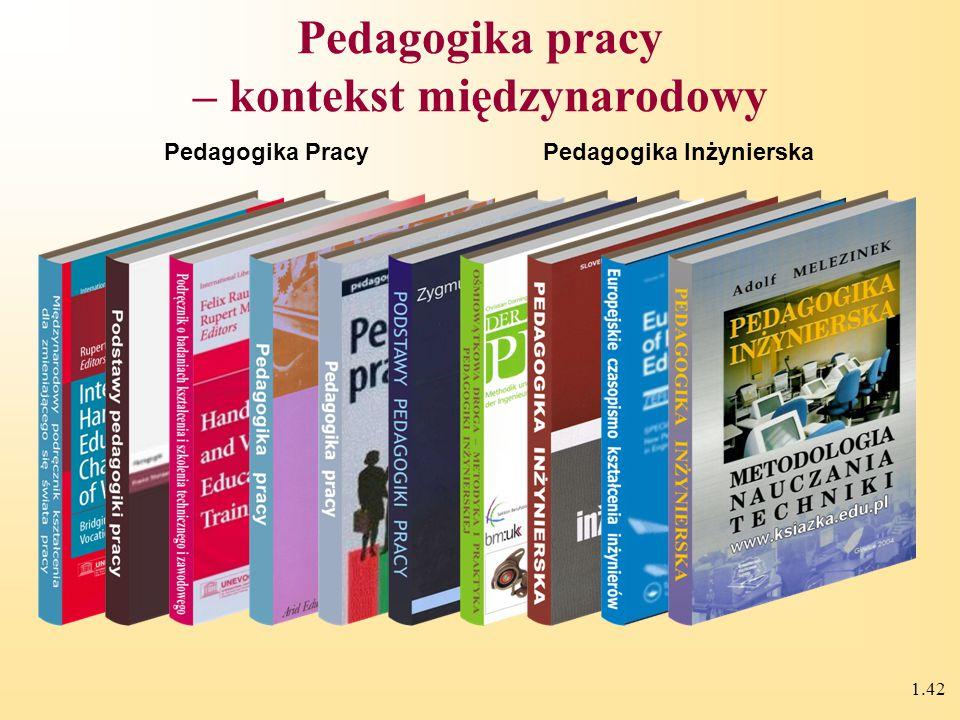 1.41 Pedagogika pracy jako subdyscyplina pedagogiczna Człowiek w środowisku pracy Kształcenie przedzawodowe Edukacja prozawodowa Edukacja zawodowa Edu