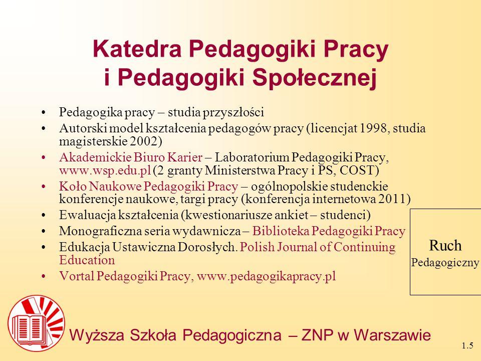 1.25 Studia licencjackie, magisterskie, podyplomowe Specjalności Pedagogiki Pracy WSP ZNP Pedagogika Pracy z zarządzaniem Pedagogika Pracy z doradztwem zawodowym Pedagogika Pracy z ochroną pracy Pedagogika Pracy z przedsiębiorczością (Pedagogika Pracy i europejski rynek pracy)