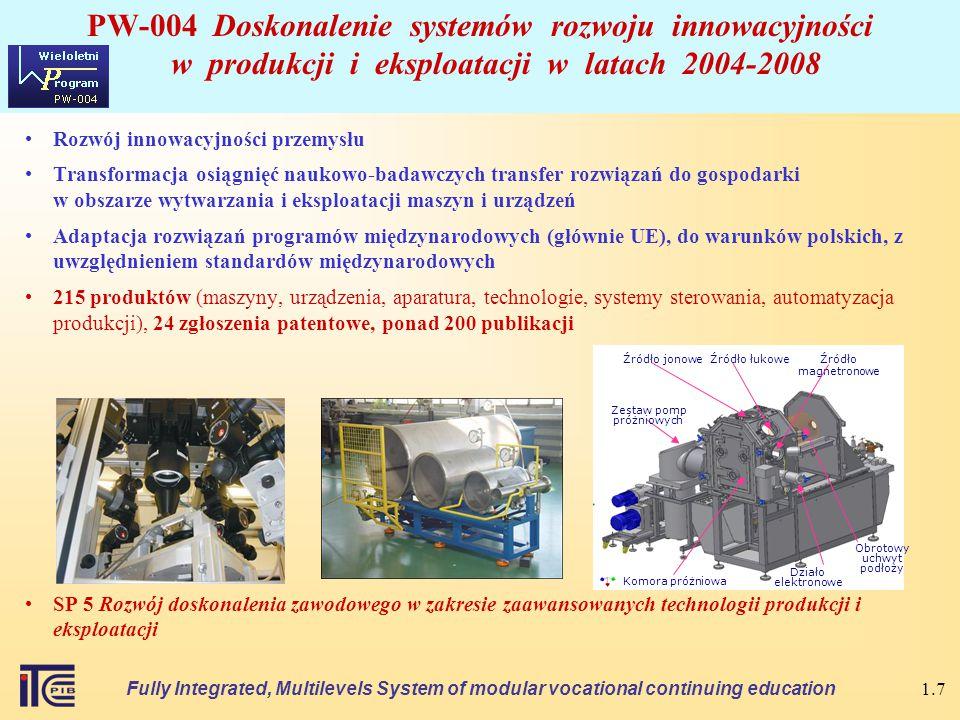 1.7 PW-004 Doskonalenie systemów rozwoju innowacyjności w produkcji i eksploatacji w latach 2004-2008 Rozwój innowacyjności przemysłu Transformacja osiągnięć naukowo-badawczych transfer rozwiązań do gospodarki w obszarze wytwarzania i eksploatacji maszyn i urządzeń Adaptacja rozwiązań programów międzynarodowych (głównie UE), do warunków polskich, z uwzględnieniem standardów międzynarodowych 215 produktów (maszyny, urządzenia, aparatura, technologie, systemy sterowania, automatyzacja produkcji), 24 zgłoszenia patentowe, ponad 200 publikacji Działo elektronowe Źródło łukowe Zestaw pomp próżniowych Źródło magnetronowe Komora próżniowa Obrotowy uchwyt podłoży Źródło jonowe SP 5 Rozwój doskonalenia zawodowego w zakresie zaawansowanych technologii produkcji i eksploatacji Fully Integrated, Multilevels System of modular vocational continuing education