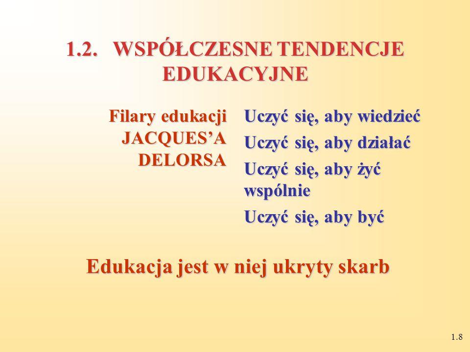 1.28 Seminarium dyplomowe (licencjat) pedagogiki pracy prof dr hab.