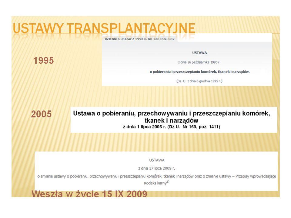 Ogólne kryteria stosowane przy kwalifikacji dawców poszczególnych narządów NerkiSerceWątrobaTrzustkaPłuca Wiek 5-70 lat Mocznik <100 mg% Kreatynina <3,5 mg% Diureza > 0,5 ml/kg/godz eGFR wyjściowy > 60 ml/min Wiek < 50 lat Brak chorób serca Brak lub niskie dawki amin presyjnych Brak rozległego urazu klatki piersiowej Krótki okres hospitalizacji Prawidłowe EKG i USG serca Wiek 5-60 lat Pobyt w OIT<7 dni RR skurczowe 80- 100 mmHg OCŻ> 5 cm H2O PaO2 100 mmHg Hipotensja <20 min Brak NZK Brak lub niskie dawki amin presyjnych GGTP< 100 IU/L Bilirubina < 2 mg% Brak zaburzeń krzepnięcia Wiek 5-50 lat Stężenie diastazy <3x granica normy Dająca się kontrolować hiperglikemia Brak chorób trzustki w wywiadzie Brak uzależnienia od alkoholu Wiek < 55 lat Brak urazu klatki piersiowej Brak objawów aspiracji pO2>mmHg po 5 min wentylacji czystym tlenem Wykluczenie palenia tytoniu Krótki czas hospitalizacji