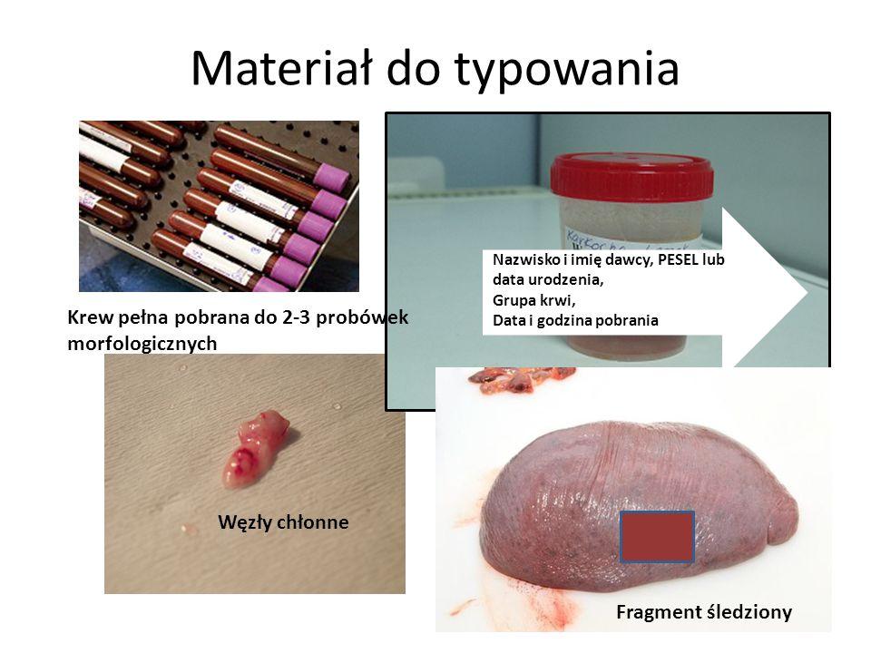 Materiał do typowania Krew pełna pobrana do 2-3 probówek morfologicznych probówki Węzły chłonne Nazwisko i imię dawcy, PESEL lub data urodzenia, Grupa krwi, Data i godzina pobrania Fragment śledziony