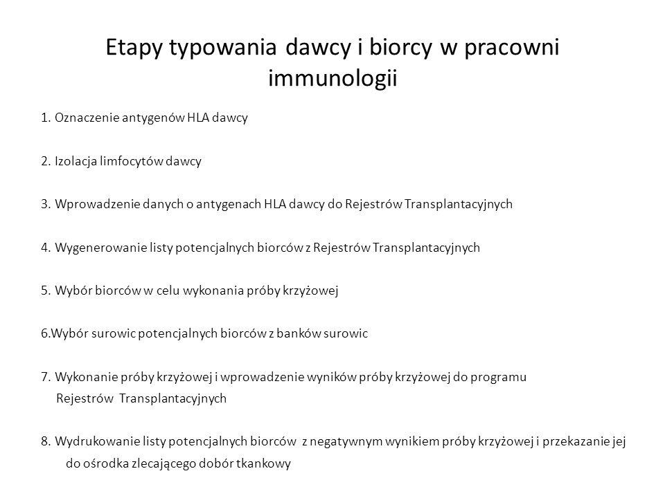 Etapy typowania dawcy i biorcy w pracowni immunologii 1.