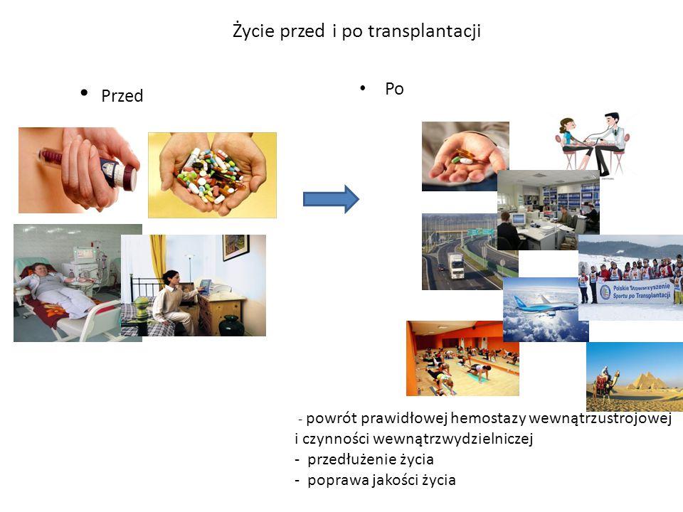 Życie przed i po transplantacji Po Przed - powrót prawidłowej hemostazy wewnątrzustrojowej i czynności wewnątrzwydzielniczej - przedłużenie życia - poprawa jakości życia