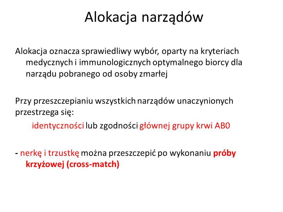 19 ośrodków przeszczepiających nerki Olsztyn