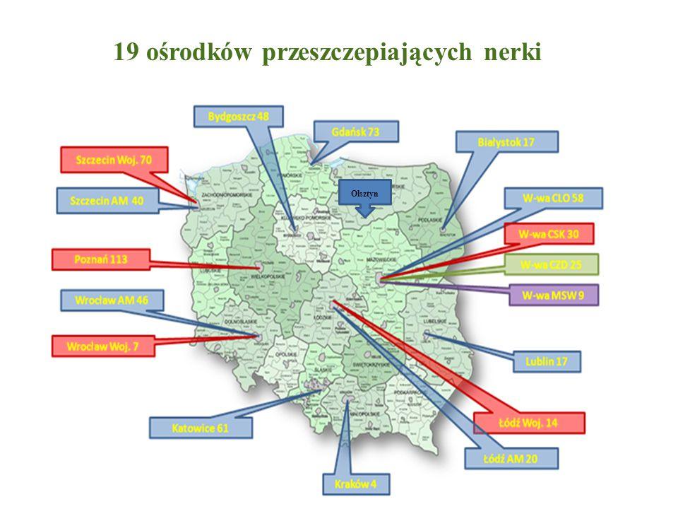 Pani Monika (26.03.2008) -Zaawansowana niewydolność nerek (eGFR=19 ml/min; N:90-120) -Cukrzyca od 11.