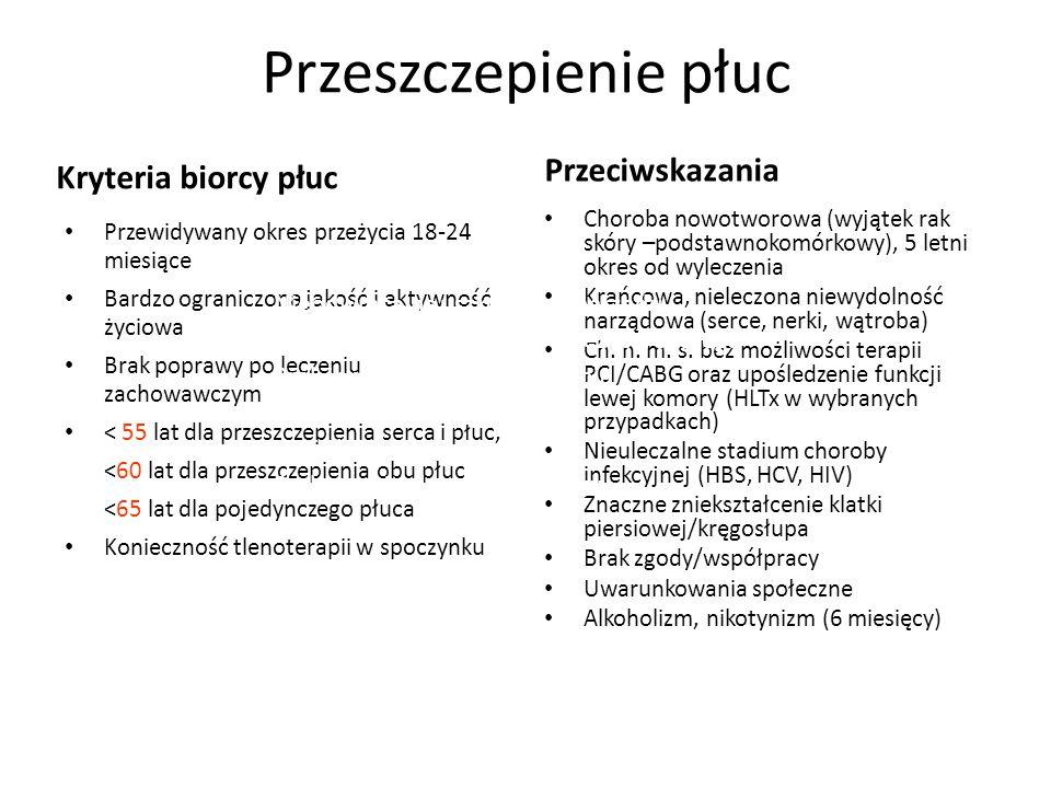 Przeszczepienie płuc Kryteria biorcy płuc Przewidywany okres przeżycia 18-24 miesiące Bardzo ograniczona jakość i aktywność życiowa Brak poprawy po leczeniu zachowawczym < 55 lat dla przeszczepienia serca i płuc, <60 lat dla przeszczepienia obu płuc <65 lat dla pojedynczego płuca Konieczność tlenoterapii w spoczynku Przeciwskazania Choroba nowotworowa (wyjątek rak skóry –podstawnokomórkowy), 5 letni okres od wyleczenia Krańcowa, nieleczona niewydolność narządowa (serce, nerki, wątroba) Ch.