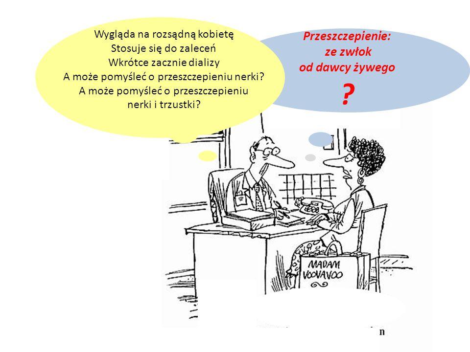 Krajowy rejestr osób oczekujących na przeszczepienie Średni czas oczekiwania na przeszczepienie w Polsce nerki: 2 lata i 10 m-cy nerki i trzustki: 2 lata i 4 m-ce wątroby: 12-15 m-cy serca: 7,5 miesiąca Pani Monika: 7 miesięcy