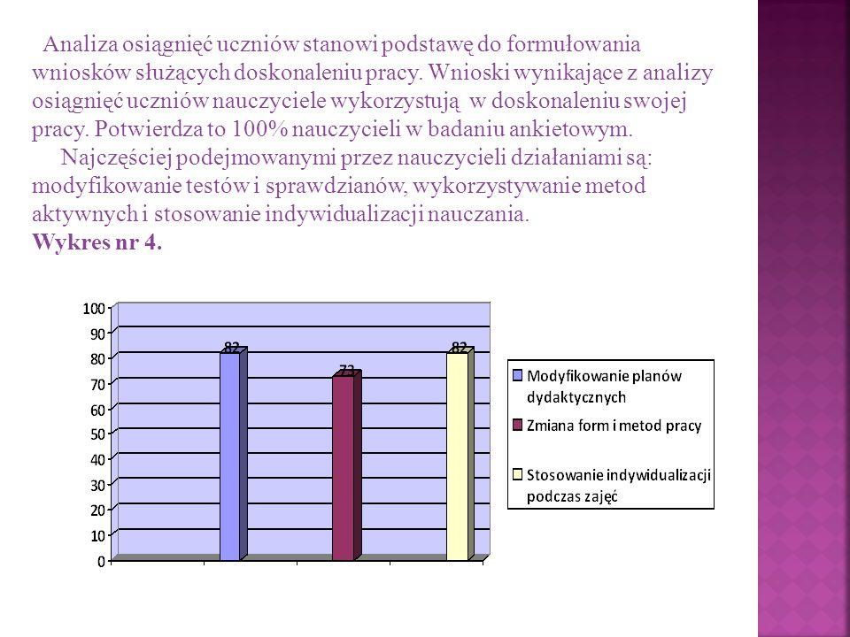 Analiza osiągnięć uczniów stanowi podstawę do formułowania wniosków służących doskonaleniu pracy.