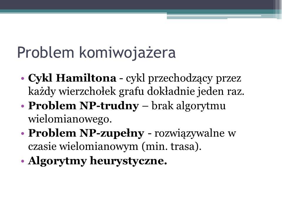 Problem komiwojażera Cykl Hamiltona - cykl przechodzący przez każdy wierzchołek grafu dokładnie jeden raz. Problem NP-trudny – brak algorytmu wielomia