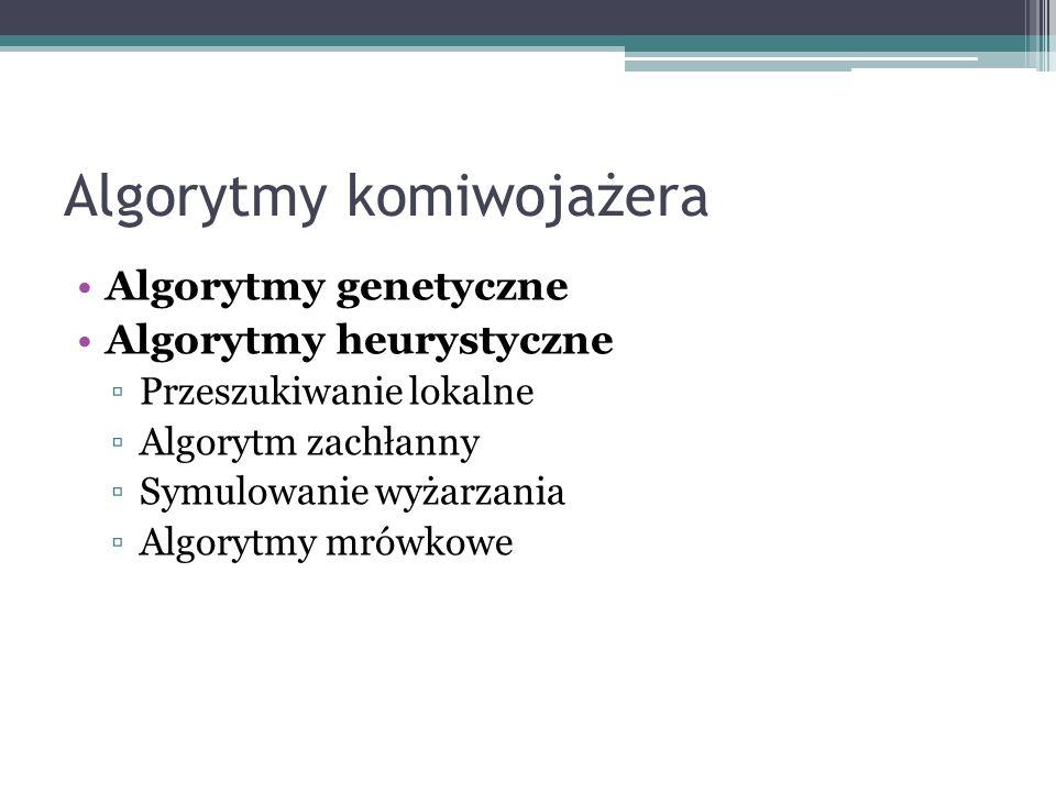 Algorytmy komiwojażera Algorytmy genetyczne Algorytmy heurystyczne ▫Przeszukiwanie lokalne ▫Algorytm zachłanny ▫Symulowanie wyżarzania ▫Algorytmy mrów